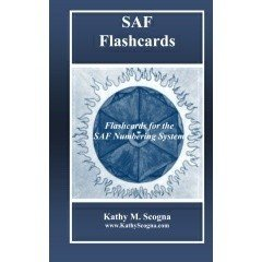 SAF Flashcards